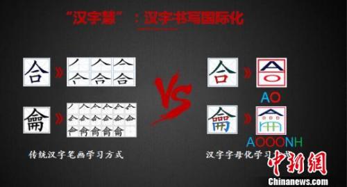 """图为汉字""""合""""被解构为""""AO""""。受访者供图"""
