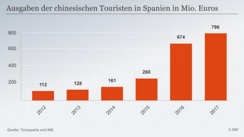 德国的人口数量_2018年中国人口 中国有多少人口及人口增长率(2)