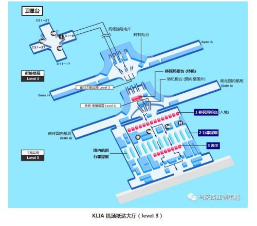 KLIA 机场抵达大厅(level 3)
