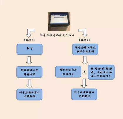 /yongche/146263.html