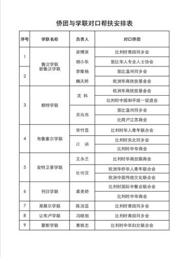 图片来源:中国驻比利时大使馆网站