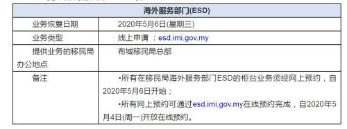 截图自中国驻马来西亚大使馆网站