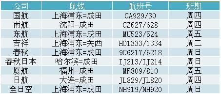 图片来源:中国驻日本大使馆网站