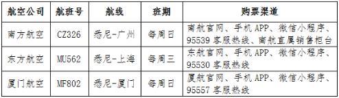 驻悉尼总领馆提醒领区中国公民关注中澳航班运行情况