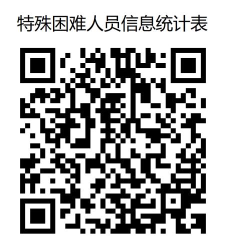 二维码(请使用微信扫描识别)