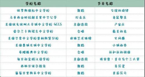 (图片来源:中国华文教育网)
