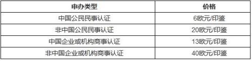 中国驻西班牙使馆试行领事认证业务双向邮寄办理服务