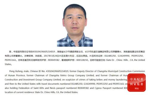 2018年6月,中央反腐败协调小组国际追逃追赃工作办公室发布关于部分外逃人员有关线索的公告。这是彭旭峰的有关线索。