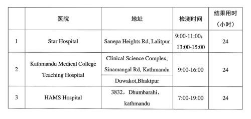 中使馆发布从尼泊尔回国登机前核酸检测十八问