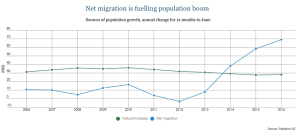 新西兰地图_新西兰人口数量2012