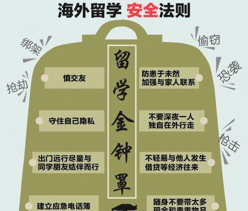 中国侨网(美国《侨报》)