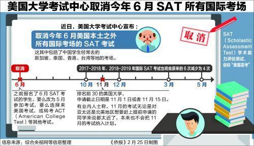 中国侨网(图片来源:美国《侨报》)