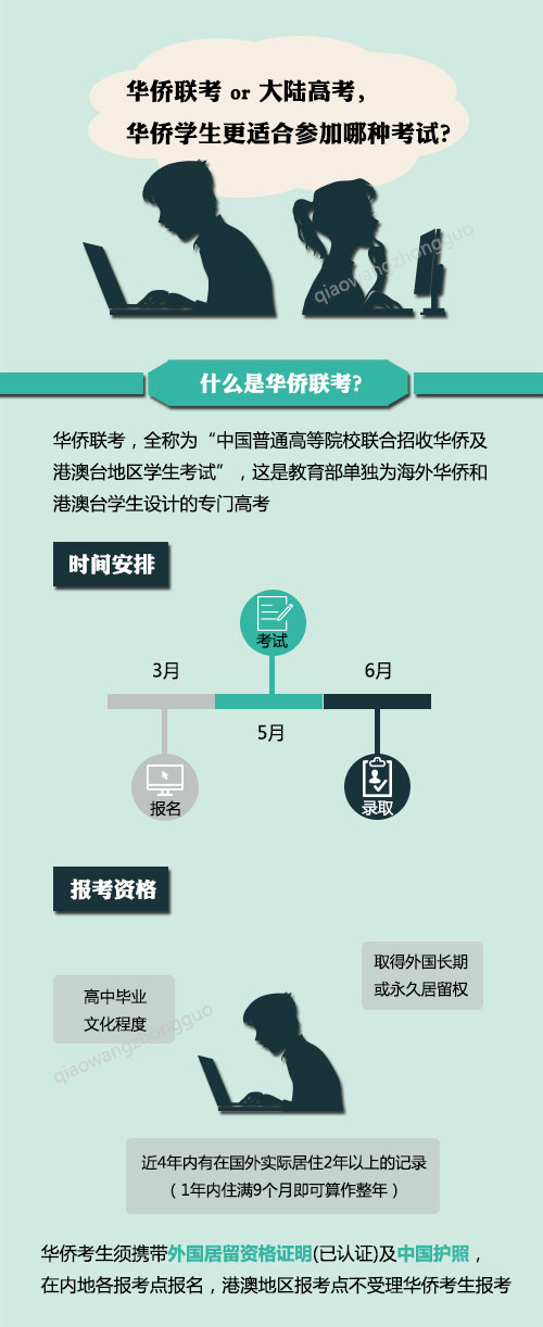 华侨联考和大陆高考 华侨学生更适合参加哪种