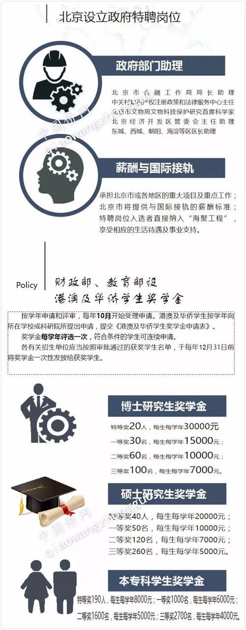 中国侨办:新一波涉侨政策