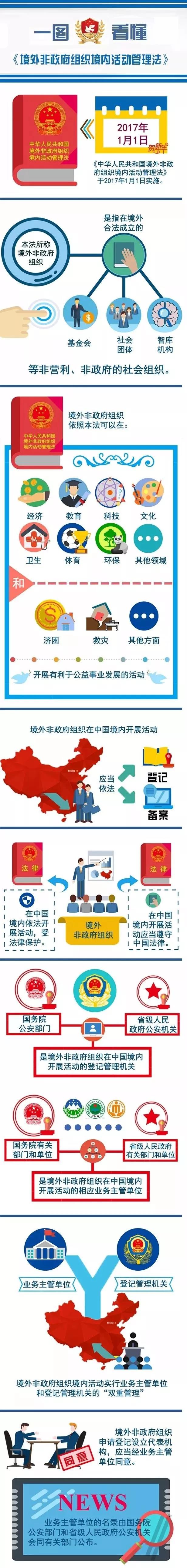 """图片来自公安部公众号""""境外非政府组织在中国"""""""