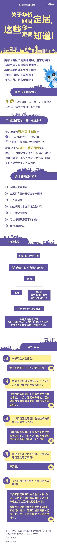 关于华侨回国定居 & 想行使作为华侨的权利 ,这些你一定要知道!
