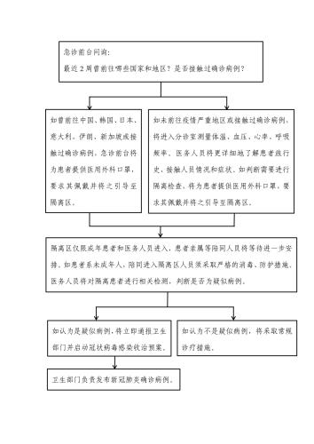 图片来源:中国驻巴塞罗那总领馆网站